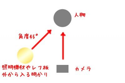 katagawa-2