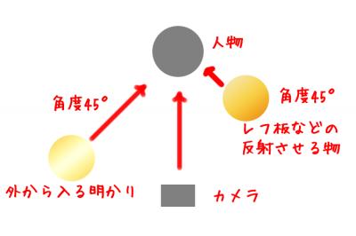 katagawa-3